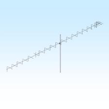 222XP40, 222-223.5 MHz