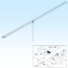 902-14WLC, 880-950 MHz