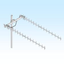 900 MHz STACK KIT