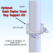 QDS74 - OPTIONAL GUY SUPPORT KIT