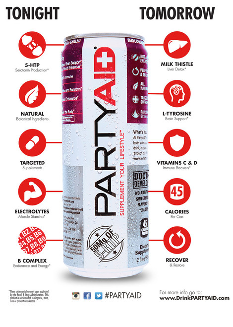 PARTYAID® PACK Feel good tonight & tomorrow LIFEAID® www.battleboxuk.com