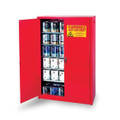 GRP Paint and Ink Safety Cabinet