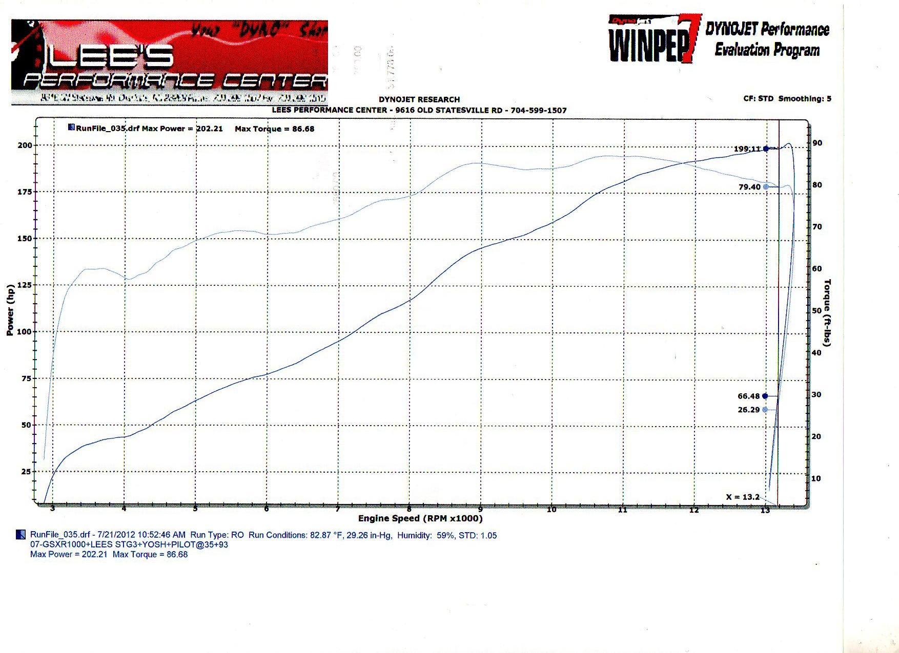 07-gsxr-1000-stg-3-2008-dyno-graph-lees.jpg