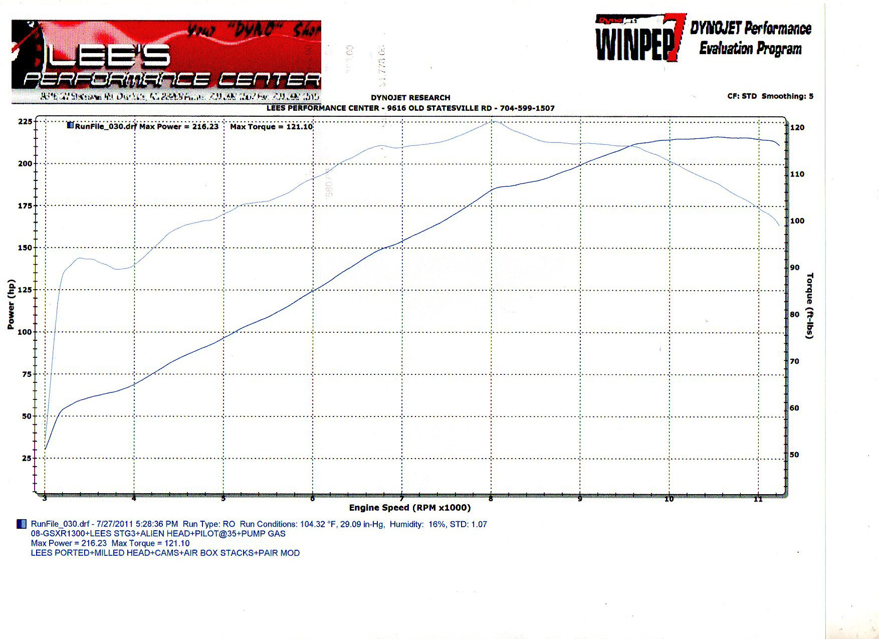 08-gsx1300r-stg3009-dyno-graph-lees.jpg