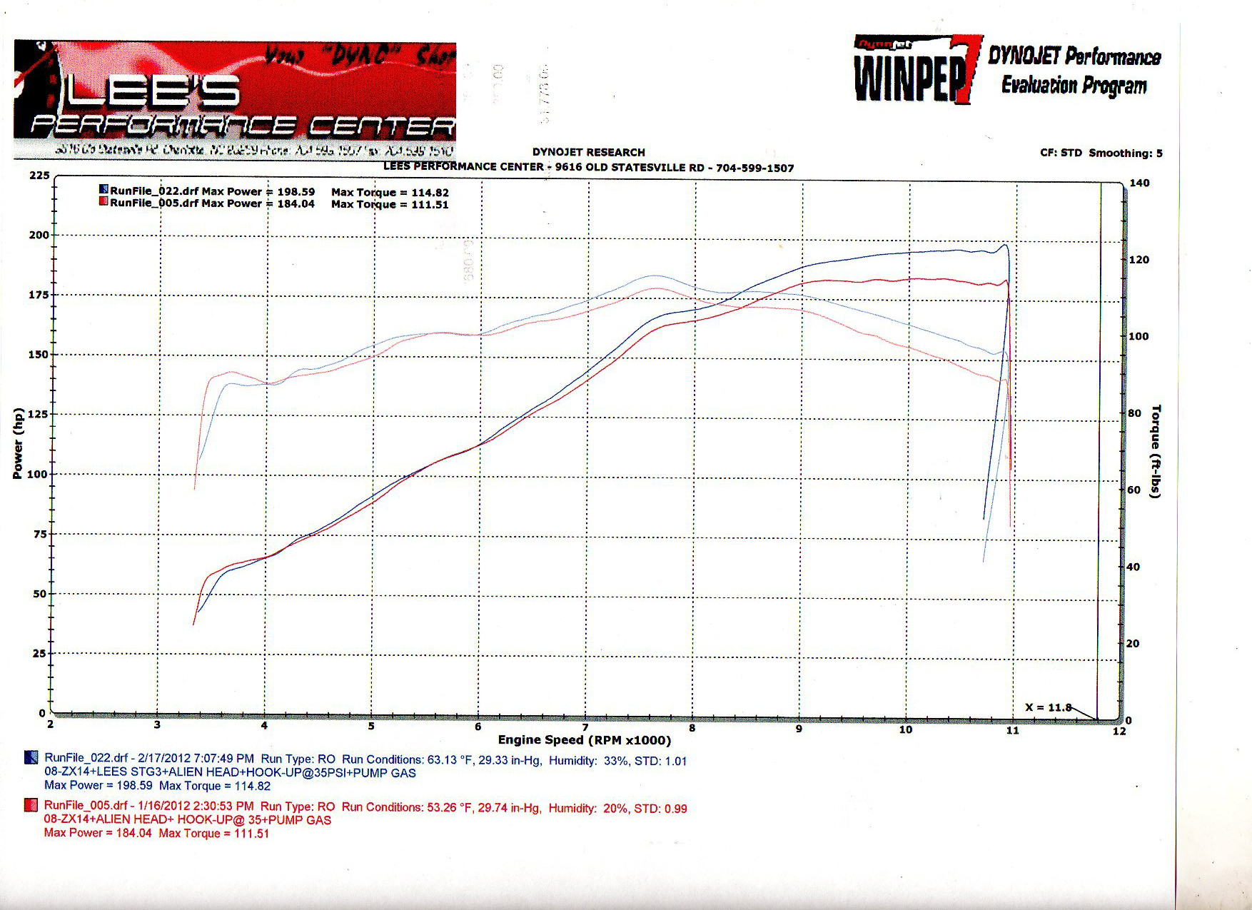 08-zx14-stg-3-001-dyno-graph-lees.jpg