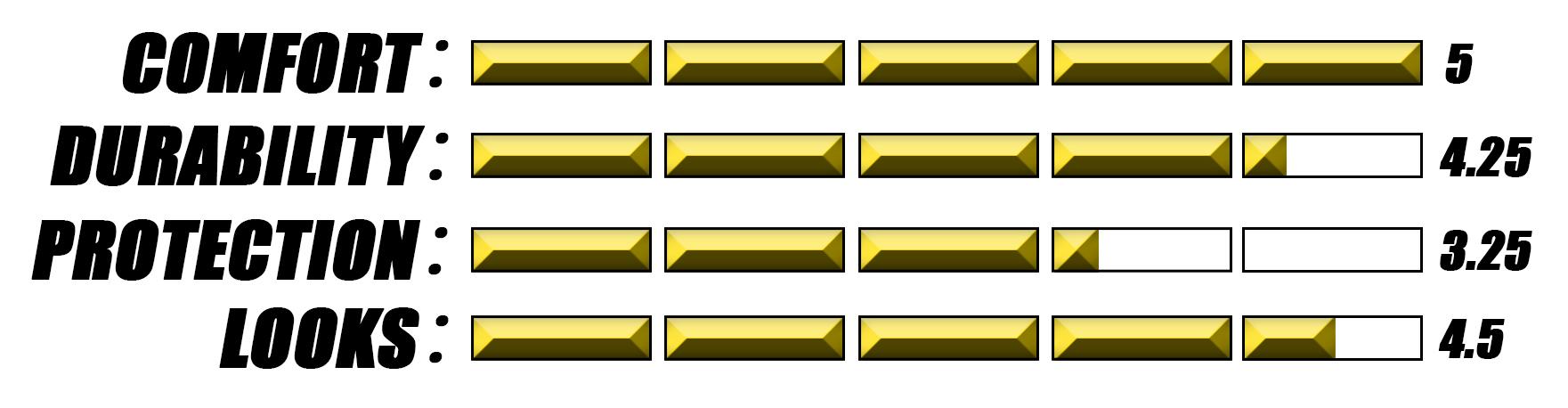 rating-diagramme-nemesis.jpg