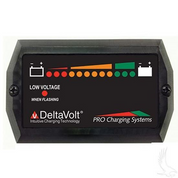 36V Dual Pro Horizontal Digital Charge Meter with Mounting Tabs