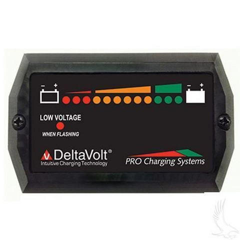 48V Dual Pro Horizontal Digital Charge Meter with Mounting Tabs