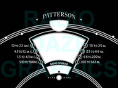 Patterson Model 127/127A Faceplate (Item: FP-PTSN-127)