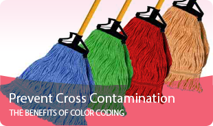 RSQuality Prevent Cross Contamination
