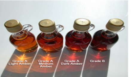 maple-syrup-showing-grades-with-grades.png