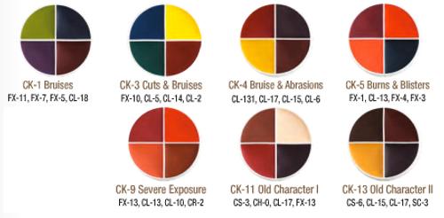 F/X Color Wheel