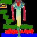 44229  Frog ( Poison Dart ): Easy Flyer Kites by Premier (44229)