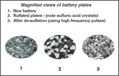 sulfation-plates.jpg