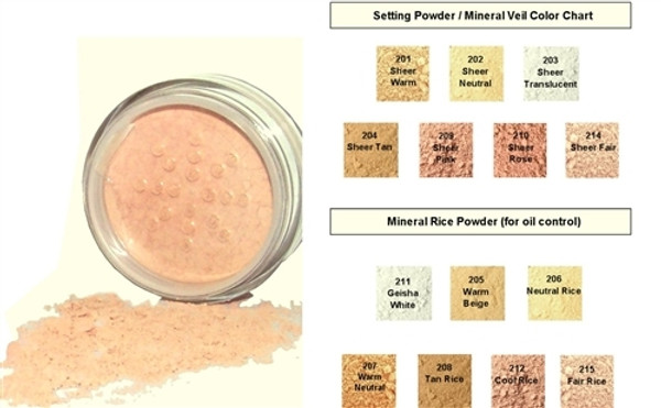 SAMPLE Mineral Setting Powder