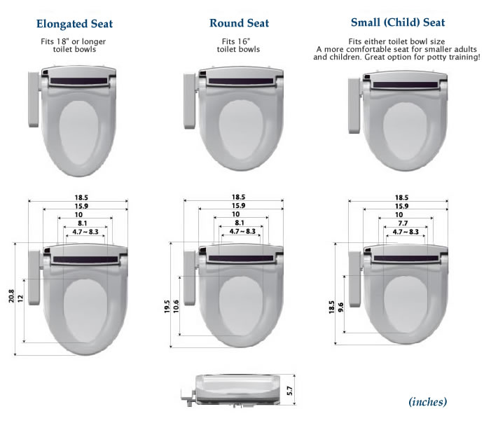 Nova 1000 Bidet Seat Is A Great Price With Lots Of High
