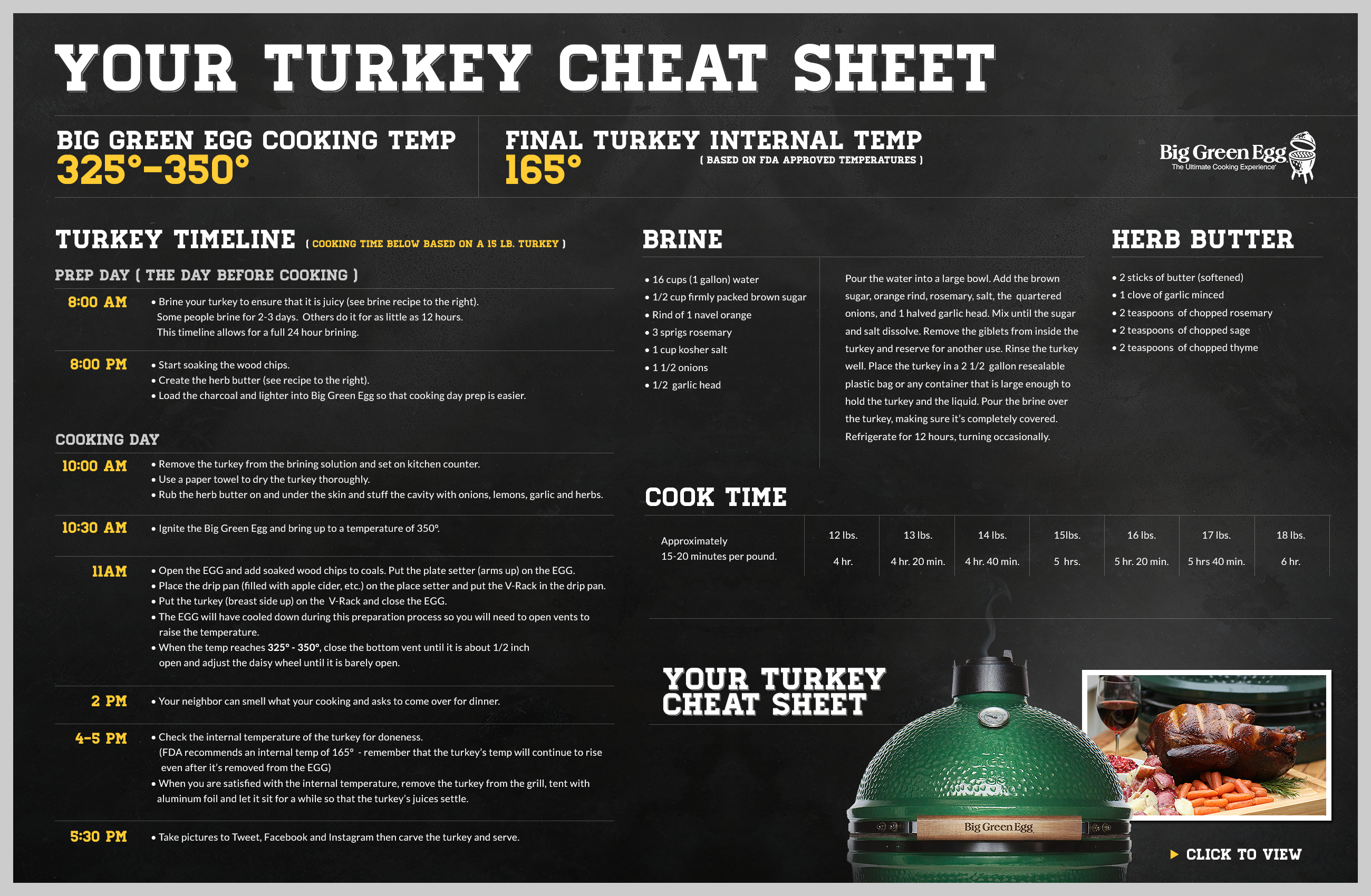 big-green-egg-turkey-cheat-sheet.png