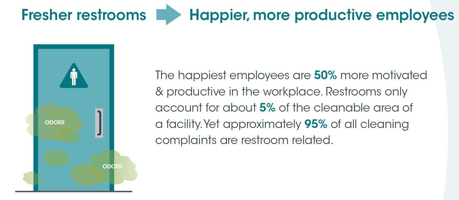 restroom air freshener for employees