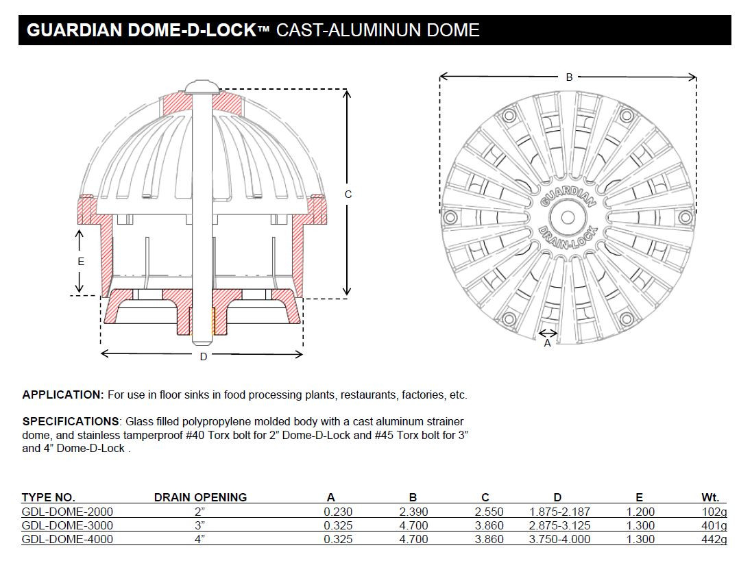 "GUARDIAN DOME-D-LOCK 2"" Specs"
