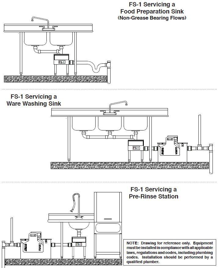 FS1 Flat Strainer