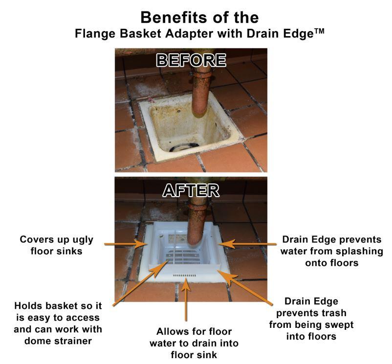 Flange Basket Adapter with Drain Edge for floor sink baskets