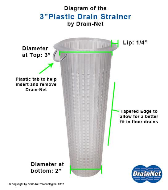 """2"""" Plastic Floor Drain Strainer"""