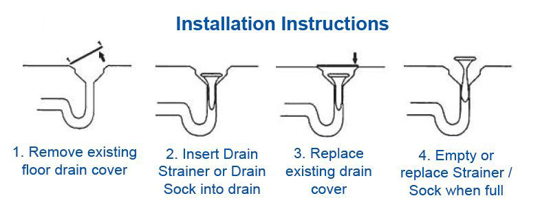 How to install elastic drain sock
