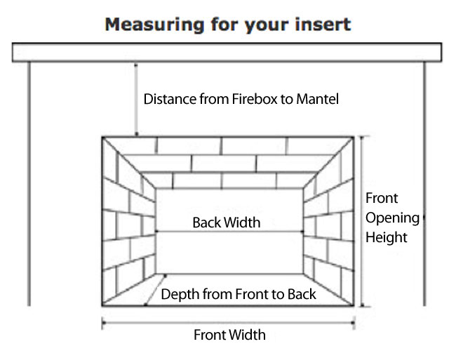measuring-for-your-insert.jpg