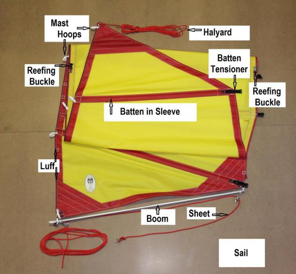 32'  BSD  sail Kit
