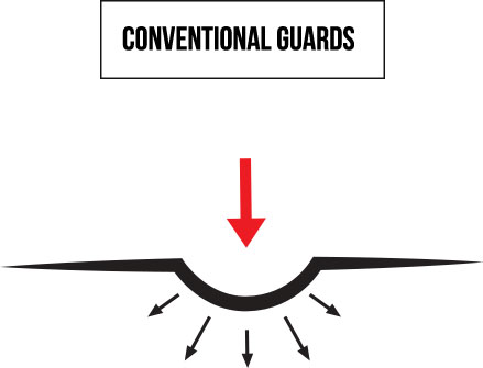 Conventional Guards