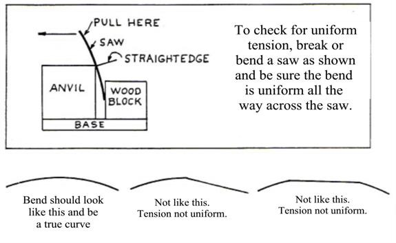 Checking Saw Blade Tension