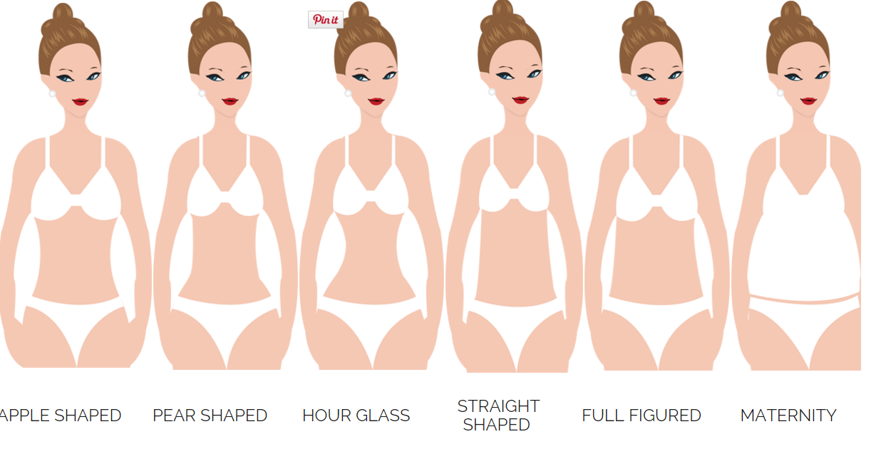 body-shapes-measurements-bridals-by-lori.png