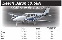 VG5017   MICRO VORTEX GENERATOR KIT - BARON 58