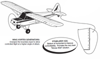VG5045-1   MICRO VORTEX GENERATOR KIT - PIPER PA-12/18