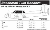 VG5031   MICRO VORTEX GENERATOR KIT - TWIN BONANZA