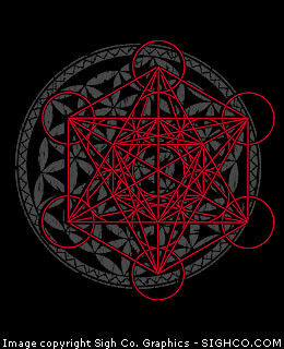 Metatron&#039;s Cube