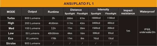 fd30-table.jpg