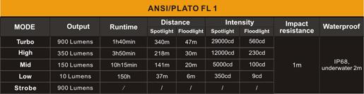 fd41-table.jpg