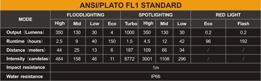 hp25r-table.jpg