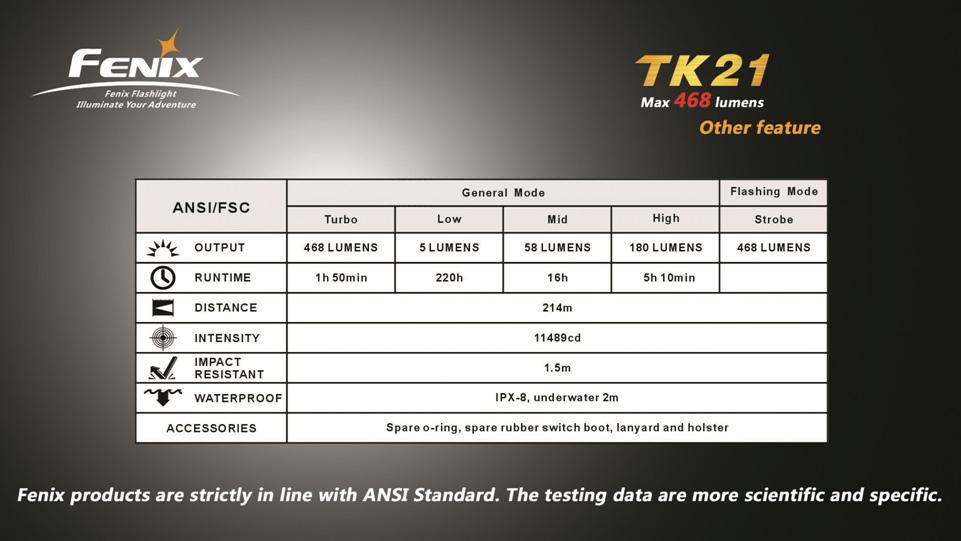 tk21-stats-pg.jpg