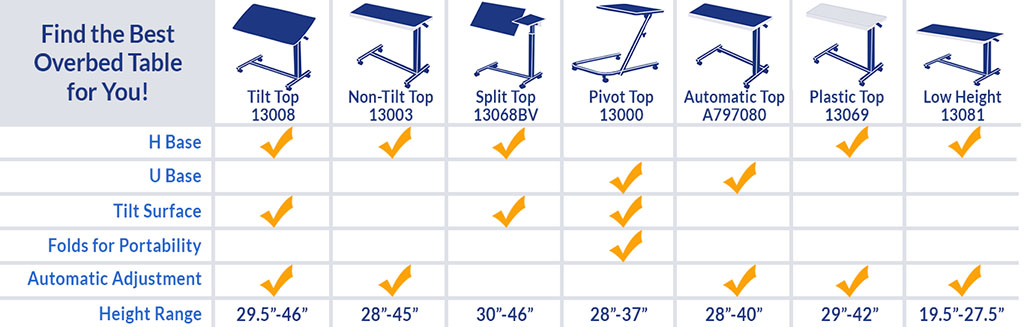 overbed-table-infographic-2.jpg