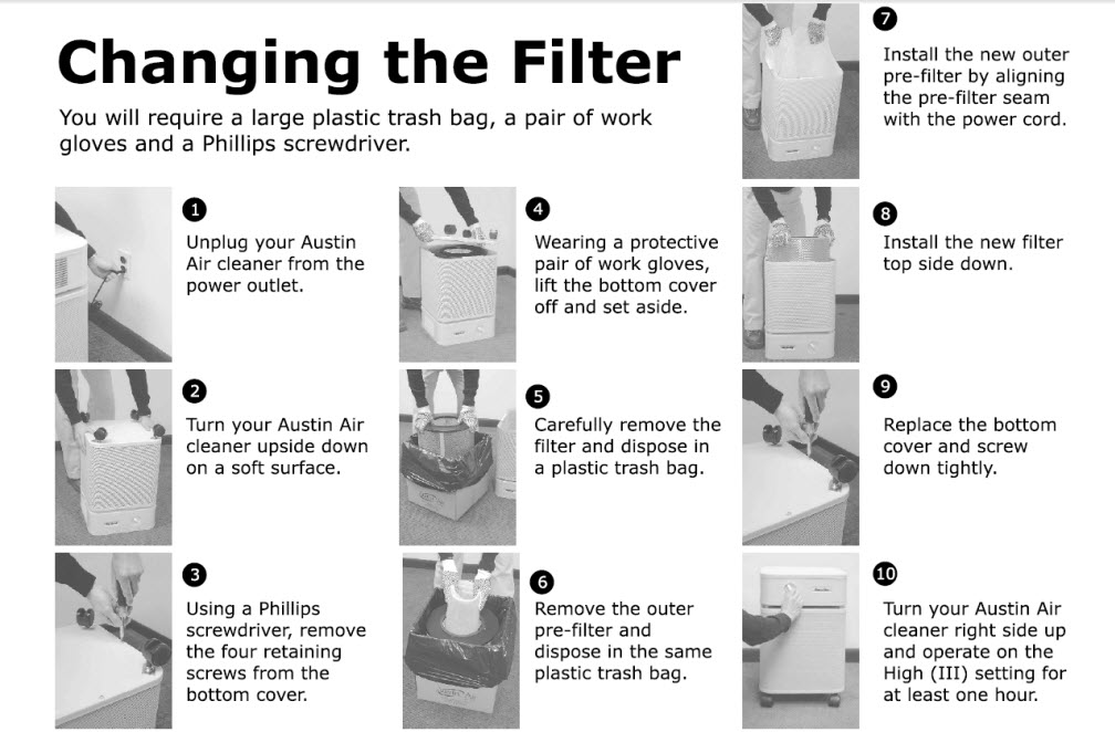 changing the filter is easy - Austin Air Purifier