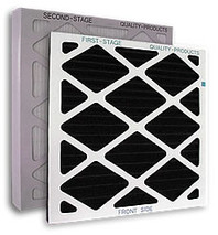Cleanaire D-2100-PFC Replacement Filter Kit
