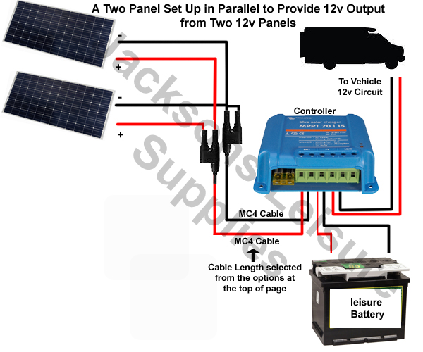 panel diagram kit 2?t=1398725710 caravan & motorhome solar panel 15 amp complete kit 2 caravan solar wiring diagram at fashall.co