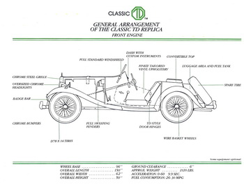 Other Replicas furthermore  on gazelle kit car wiring diagram