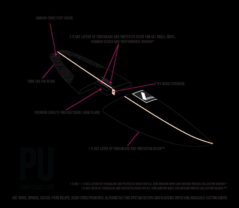 pu-construction.png