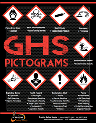 GHS Pictogram Poster