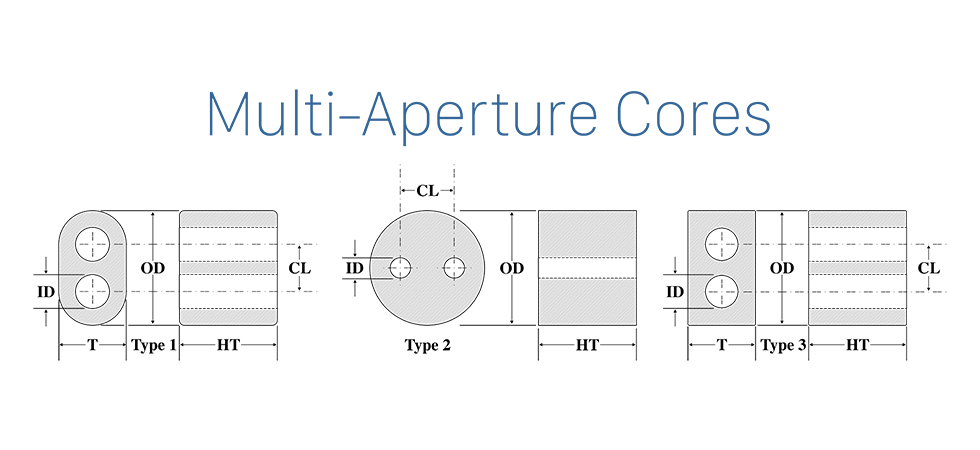 multi-aperture-cores-diagram.png
