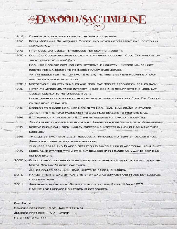 sac-timeline01.jpg