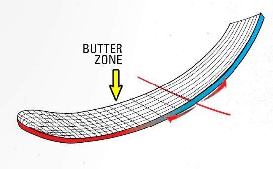 butterzone.jpg